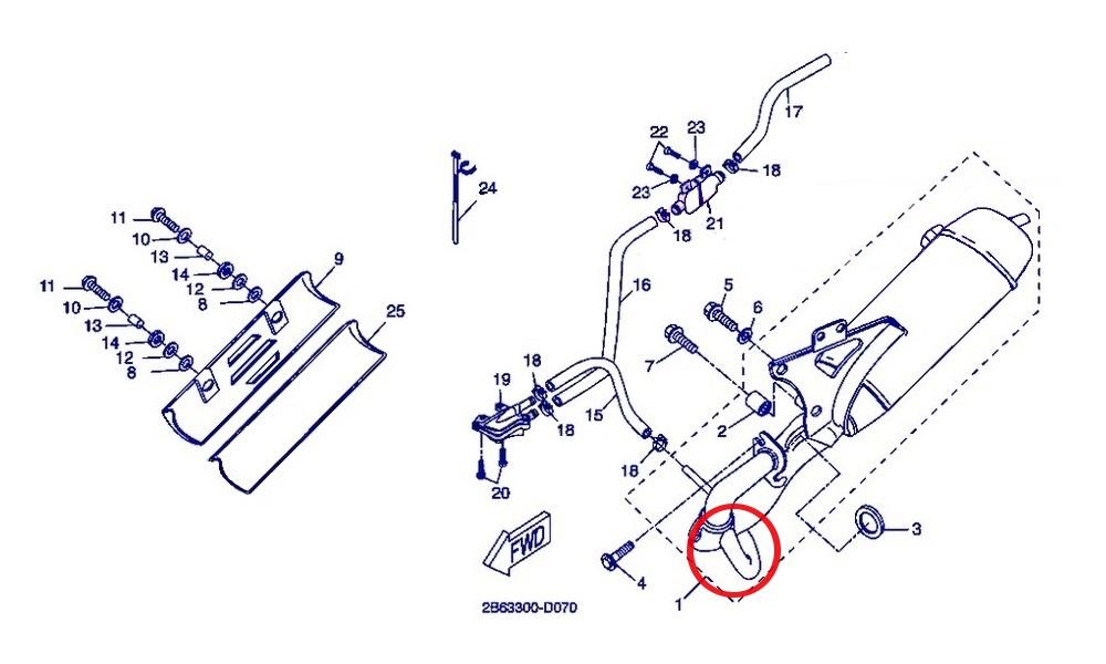 Schema Electrique Scooter Peugeot Ludix
